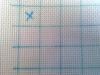 Как правильно рассчитать вышивку крестом